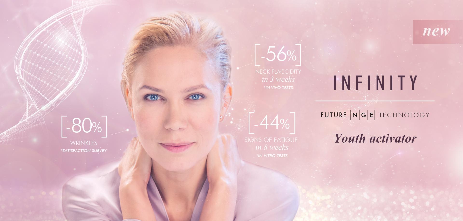 Infinity – Revolutionerande föryngrande ansiktsbehandling